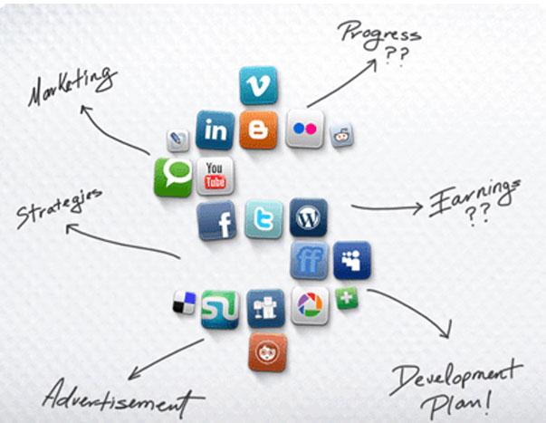 IBEX 35 y redes sociales