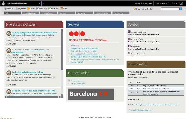 intranet Ayuntamiento de Barcelona
