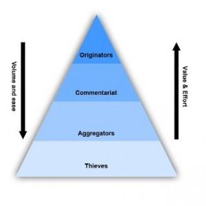 La pirámide de los contenidos en Internet