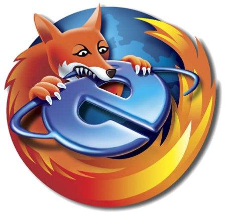 Firefox supera a IE en Europa impulsado por el efecto Chrome