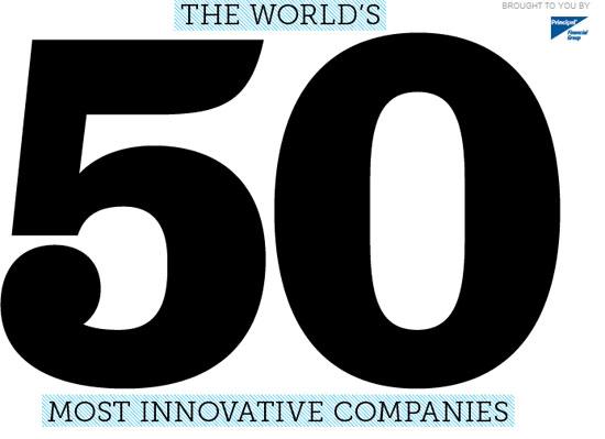 Ocho de las diez empresas mundiales más innovadoras son tecnológicas