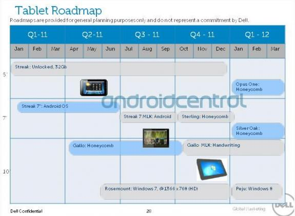 Dell prepara un Tablet PC con Windows 8