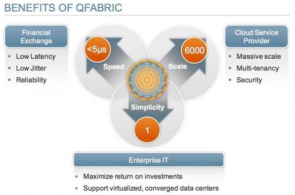 "David Noguer, de Juniper Networks: ""QFabric ofrece hasta 6.000 puertos en un único switch Ethernet"""