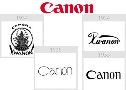 Marcas Canon