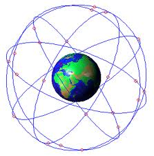 sistema GPS