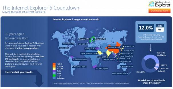 Microsoft lanza ie6countdown.com para rematar a Internet Explorer 6