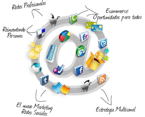 I Congreso Internacional de Marketing Online