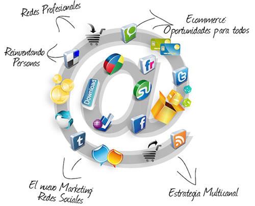 I Congreso Internacional de Marketing Online