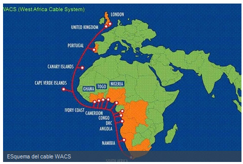 Vodafone conecta Canarias al sistema de cable submarino WACS