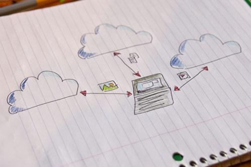 Aplicaciones cloud