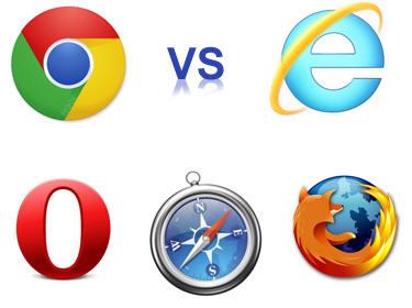 Chrome al alza, Firefox se mantiene, Internet Explorer sigue bajando