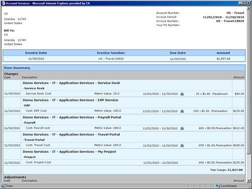 Pasa a un entorno de servicios virtualizado con CA Service Catalog