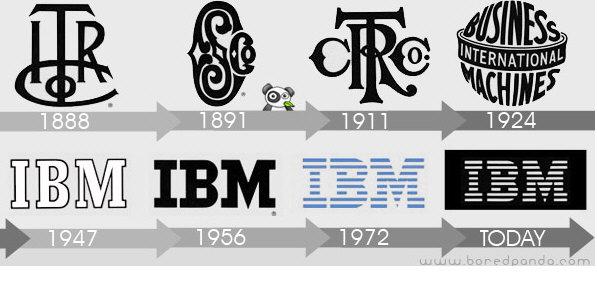 100 años de historia de IBM en imágenes de productos
