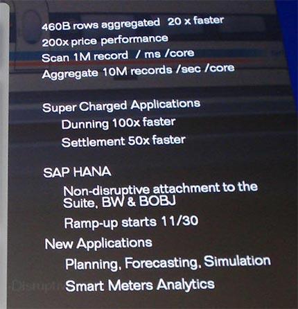SAP HANA, disponible para clientes de todo el mundo