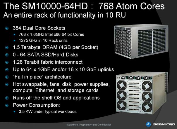 Servidor SeaMicro SM-10000-64-HD, 768 núcleos Atom