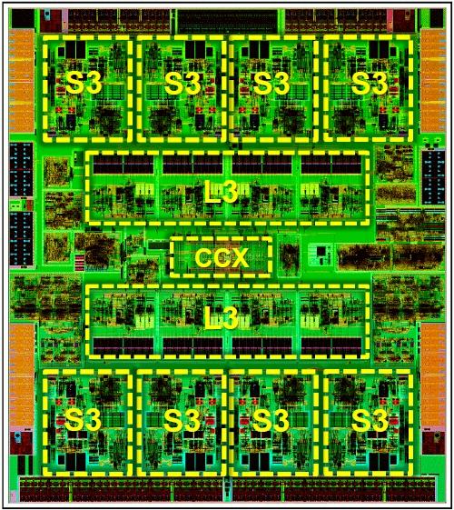 Oracle muestra el procesador SPARC T4 y avanza el SuperCluster