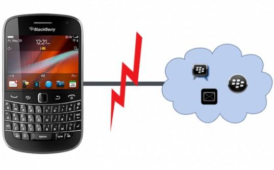 Caída de servicios en BlackBerry se extiende a nivel mundial