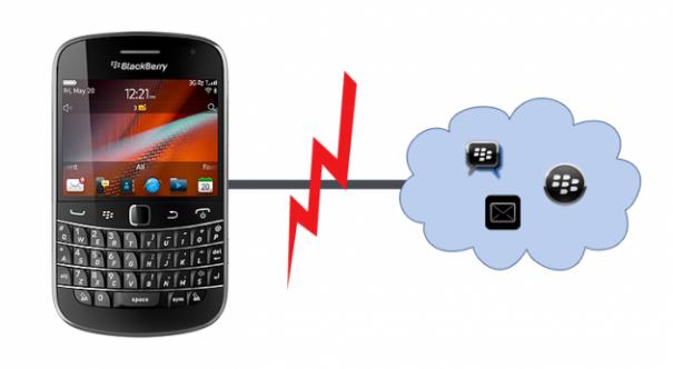 RIM soluciona caída global servicios de Blackberry en EMEA