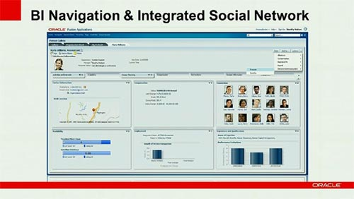 Oracle Social Network, red social empresarial