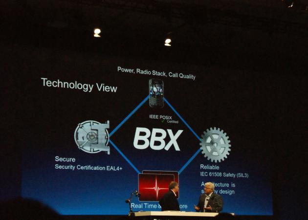 RIM presenta BBX, su nuevo sistema operativo
