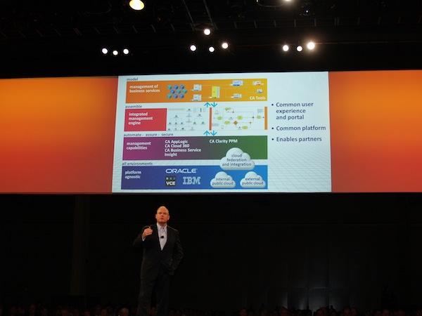 CA lleva su Business Service Innovation a las empresas