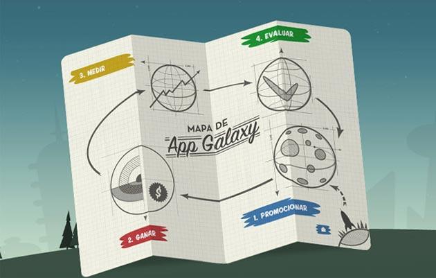 Guía del App Galaxy