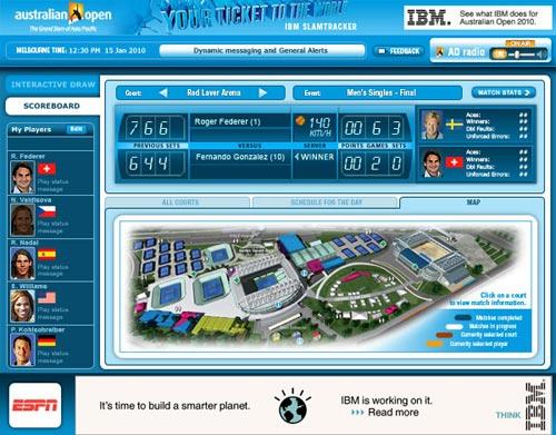SlamTracker IBM