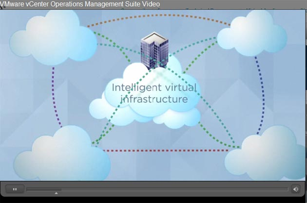 VMware vCenter Operations Management