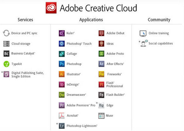 creative cloud software