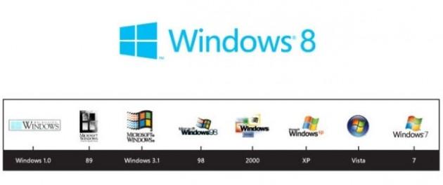 Windows 8 ya tiene logo oficial