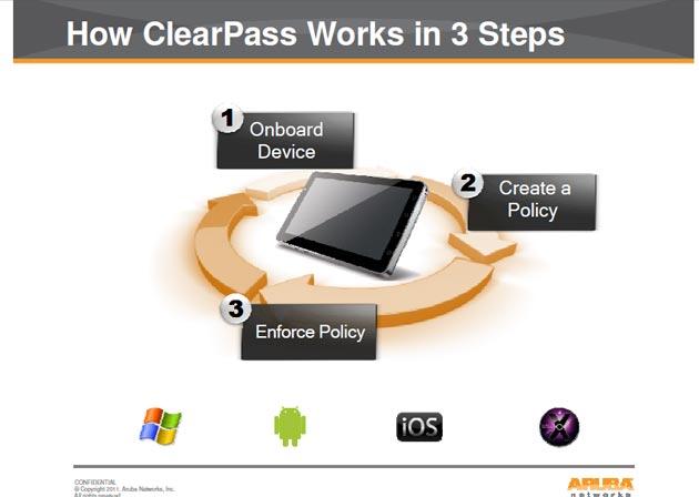 Aruba ClearPass, solución BYOD para el aprovisionamiento y la conexión segura