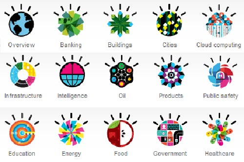 Smart Planet IBM
