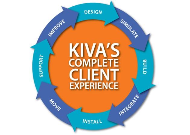 Amazon adquiere Kiva Systems por 775 millones de dólares