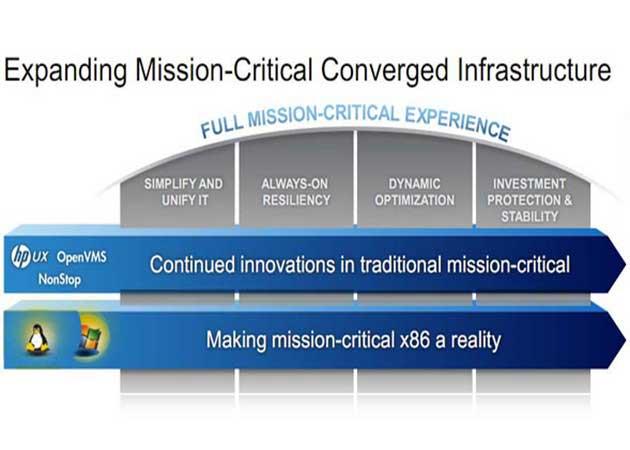 Más Linux y Windows en servidores de misión crítica HP