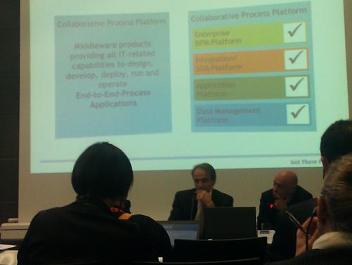 Presentación Software AG