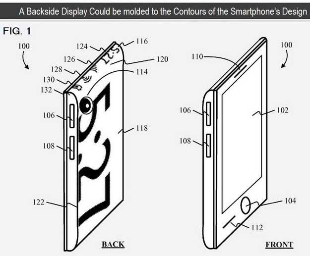 Microsoft smartphone patente doble pantalla 3 Microsoft prepara smartphones con pantalla en las dos caras