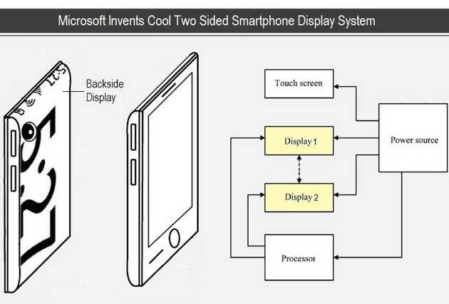 Microsoft prepara smartphones con pantalla en las dos caras