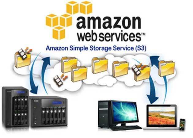 Amazon S3: 905.000 millones de objetos almacenados