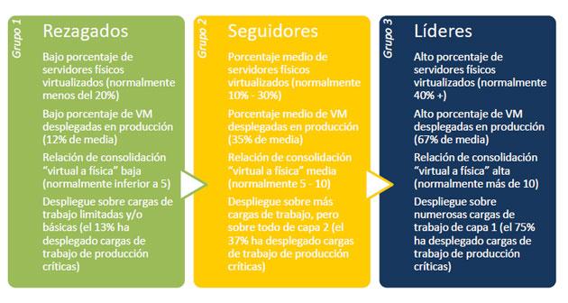Whipe paper virtualización