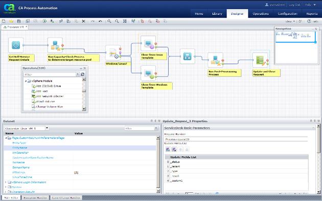 CA Process Automation