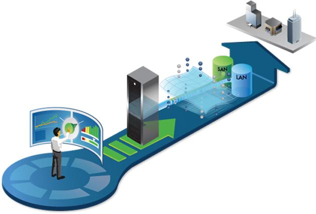 Nuevos servicios HP para redes empresariales que maximizan el rendimiento de los sistemas