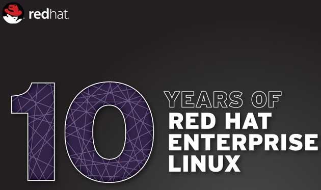 Red Hat celebra una década de Red Hat Enterprise Linux
