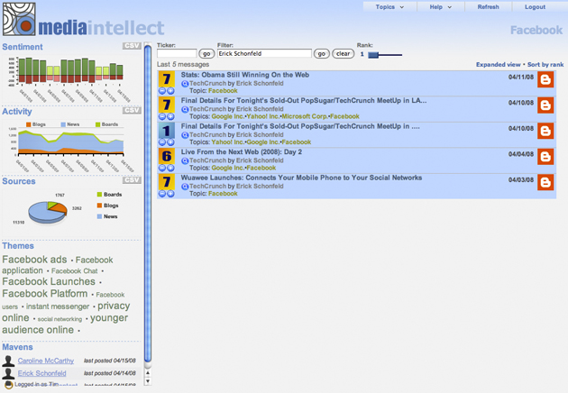 Oracle adquiere Collective Intellect