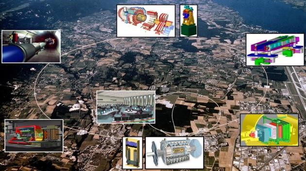 La Luna llena afecta al mayor proyecto investigador mundial LHC