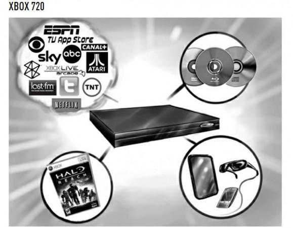 Xbox 720 en 2013 a la conquista del entretenimiento del hogar