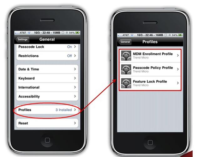 Trend Micro Mobile Security: seguridad y control en entornos BYOD