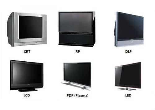 Sector de televisores