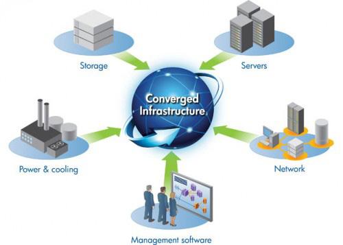 Los datos y su protección, protagonistas de Convergencia HP