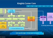 intel_xeon_phi_hotchips_architecture_presentation_page_07