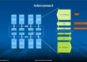 intel_xeon_phi_hotchips_architecture_presentation_page_09